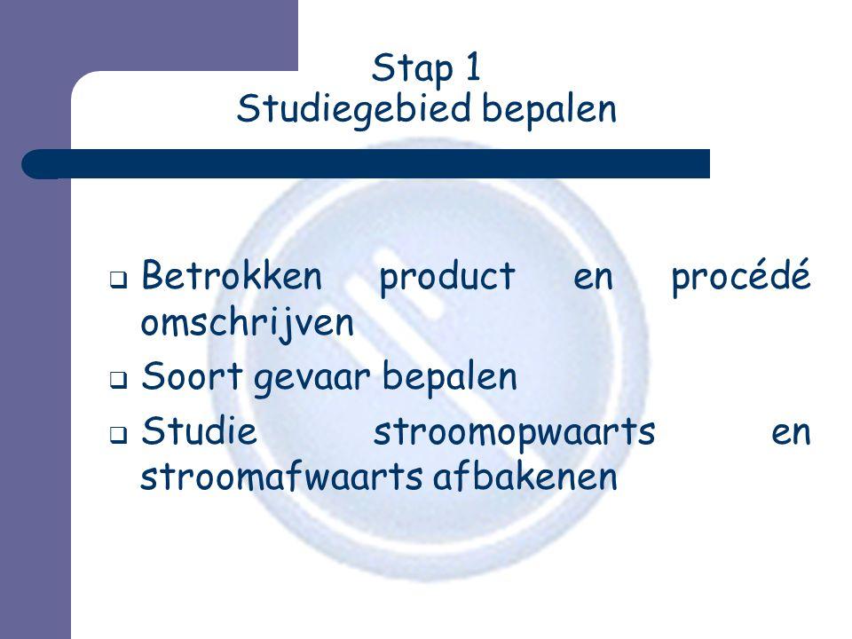  Betrokken product en procédé omschrijven  Soort gevaar bepalen  Studie stroomopwaarts en stroomafwaarts afbakenen Stap 1 Studiegebied bepalen