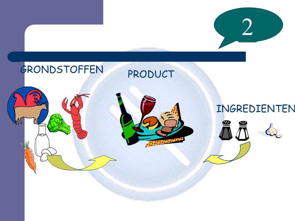 INGREDIENTEN GRONDSTOFFEN 2 PRODUCT