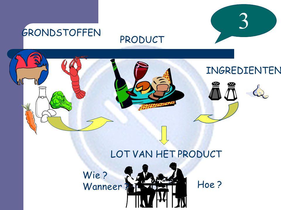 3 Wie ? Wanneer ? Hoe ? LOT VAN HET PRODUCT INGREDIENTEN GRONDSTOFFEN PRODUCT