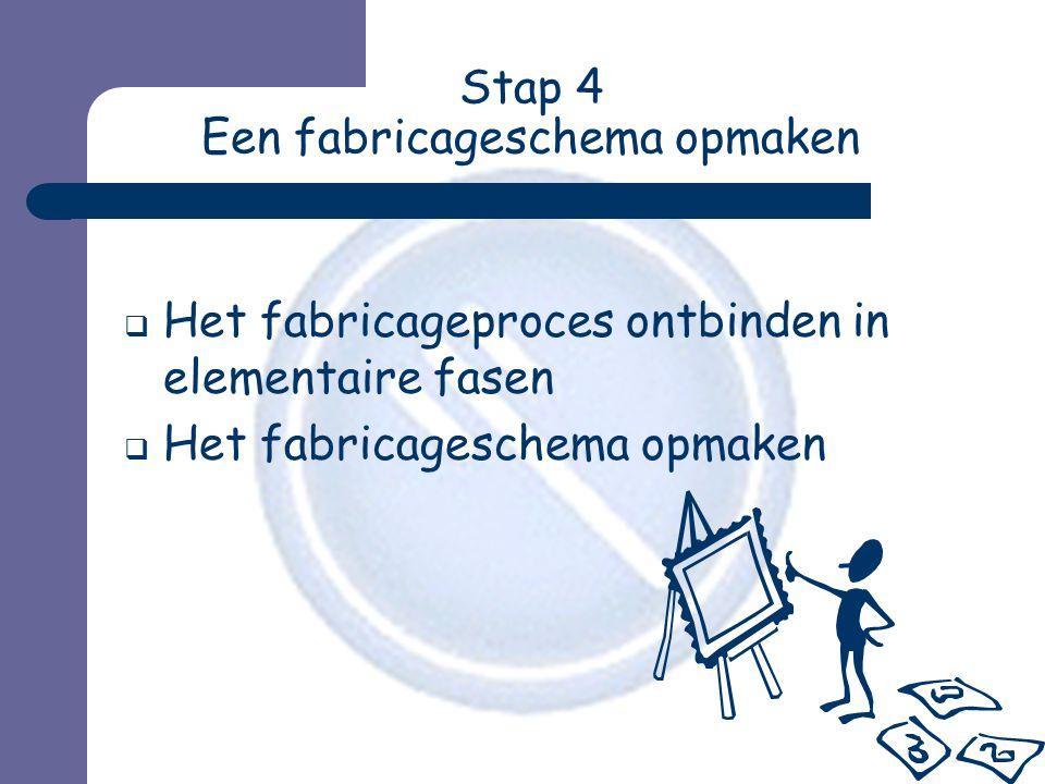 Stap 4 Een fabricageschema opmaken  Het fabricageproces ontbinden in elementaire fasen  Het fabricageschema opmaken