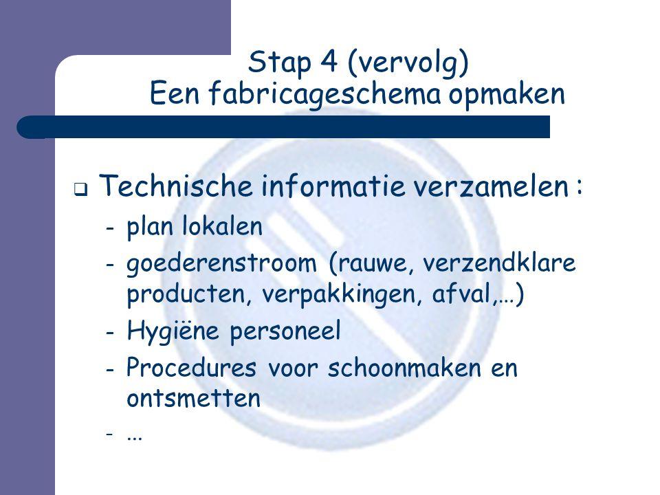 Stap 4 (vervolg) Een fabricageschema opmaken  Technische informatie verzamelen : – plan lokalen – goederenstroom (rauwe, verzendklare producten, verpakkingen, afval,…) – Hygiëne personeel – Procedures voor schoonmaken en ontsmetten –...
