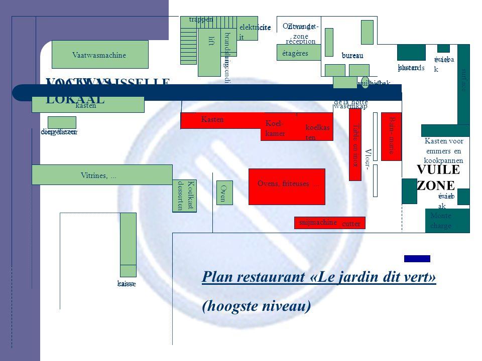 Plan restaurant «Le jardin dit vert» (hoogste niveau) VAATWAS- LOKAAL Vaatwasmachine Vitrines,...