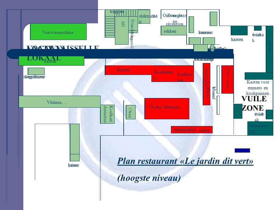 Plan restaurant «Le jardin dit vert» (hoogste niveau) VAATWAS- LOKAAL Vaatwasmachine Vitrines,... Koelkast desserten Oven Ovens, friteuses... snijmach