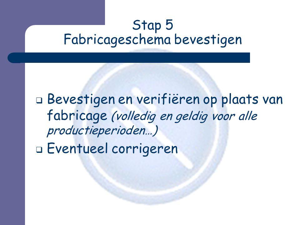 Stap 5 Fabricageschema bevestigen  Bevestigen en verifiëren op plaats van fabricage (volledig en geldig voor alle productieperioden…)  Eventueel corrigeren