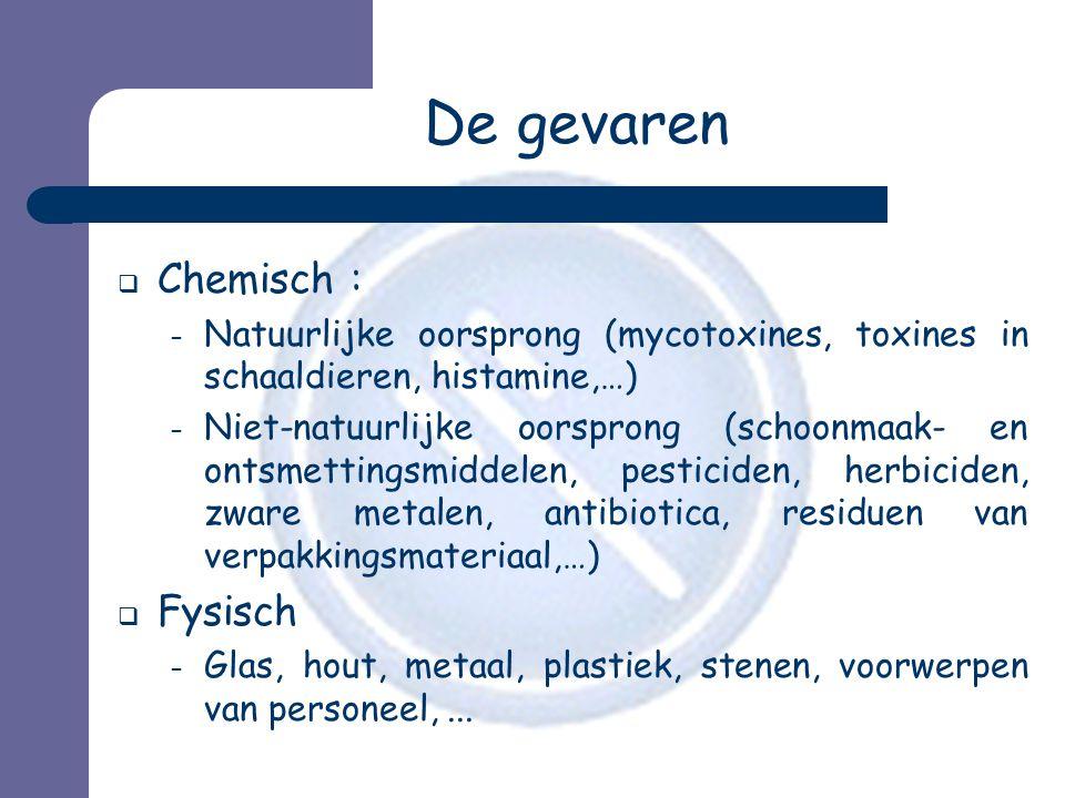 De gevaren  Chemisch : – Natuurlijke oorsprong (mycotoxines, toxines in schaaldieren, histamine,…) – Niet-natuurlijke oorsprong (schoonmaak- en ontsmettingsmiddelen, pesticiden, herbiciden, zware metalen, antibiotica, residuen van verpakkingsmateriaal,…)  Fysisch – Glas, hout, metaal, plastiek, stenen, voorwerpen van personeel,...