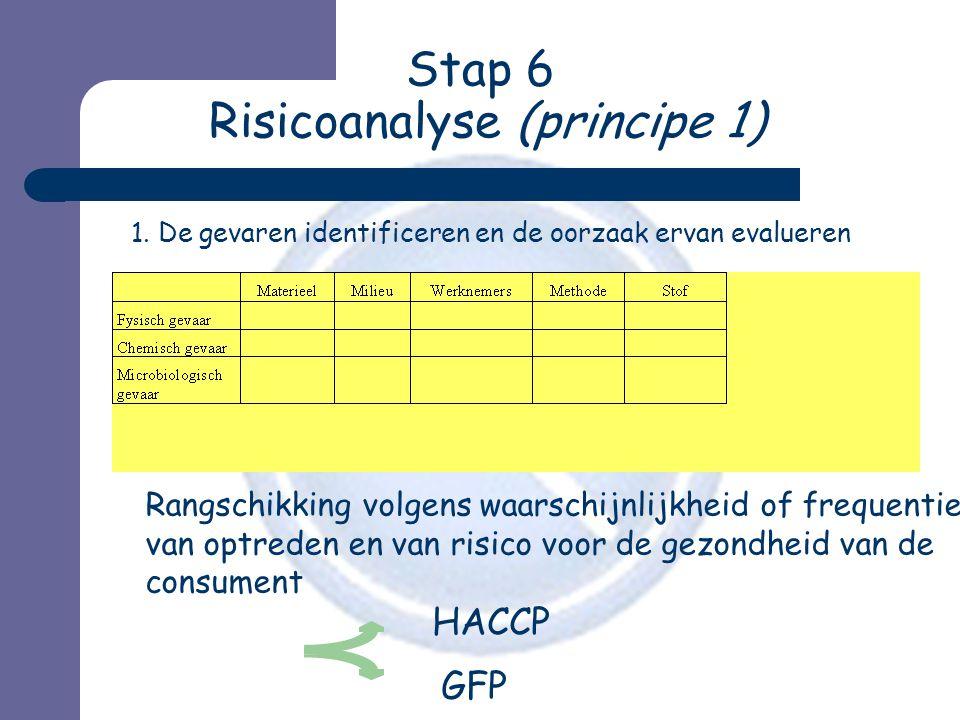 Stap 6 Risicoanalyse (principe 1) 1. De gevaren identificeren en de oorzaak ervan evalueren Rangschikking volgens waarschijnlijkheid of frequentie van