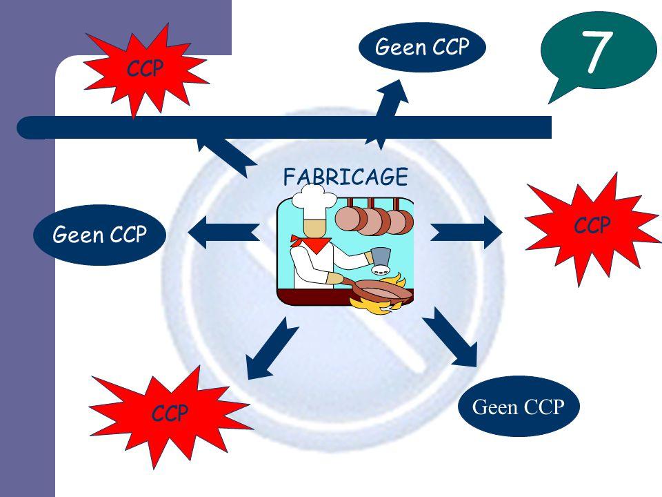 FABRICAGE 7 Geen CCP CCP