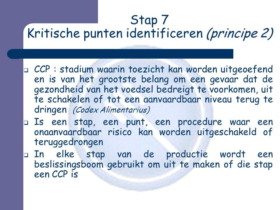 Stap 7 Kritische punten identificeren (principe 2)  CCP : stadium waarin toezicht kan worden uitgeoefend en is van het grootste belang om een gevaar dat de gezondheid van het voedsel bedreigt te voorkomen, uit te schakelen of tot een aanvaardbaar niveau terug te dringen (Codex Alimentarius)  Is een stap, een punt, een procedure waar een onaanvaardbaar risico kan worden uitgeschakeld of teruggedrongen  In elke stap van de productie wordt een beslissingsboom gebruikt om uit te maken of die stap een CCP is