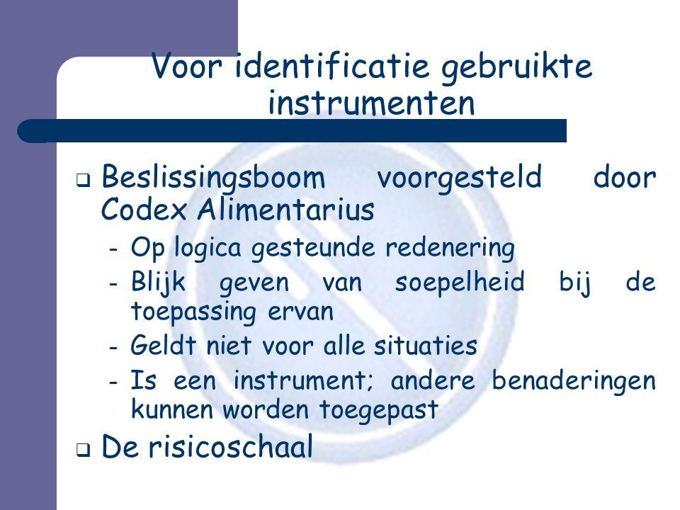 Voor identificatie gebruikte instrumenten  Beslissingsboom voorgesteld door Codex Alimentarius – Op logica gesteunde redenering – Blijk geven van soepelheid bij de toepassing ervan – Geldt niet voor alle situaties – Is een instrument; andere benaderingen kunnen worden toegepast  De risicoschaal
