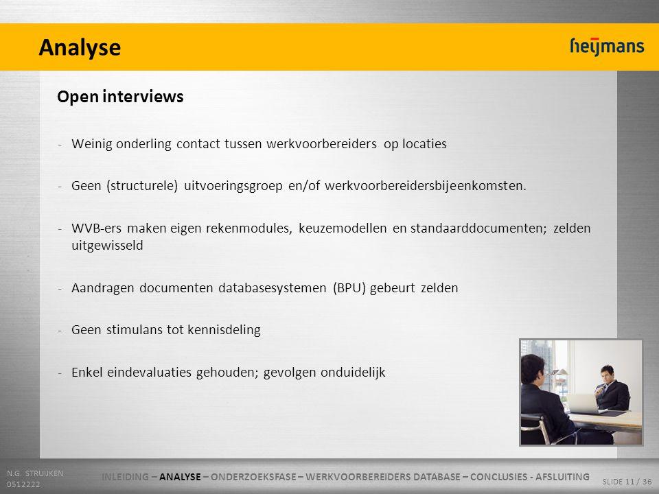 N.G. STRUIJKEN 0512222 SLIDE 11 / 36 Analyse Open interviews -Weinig onderling contact tussen werkvoorbereiders op locaties -Geen (structurele) uitvoe