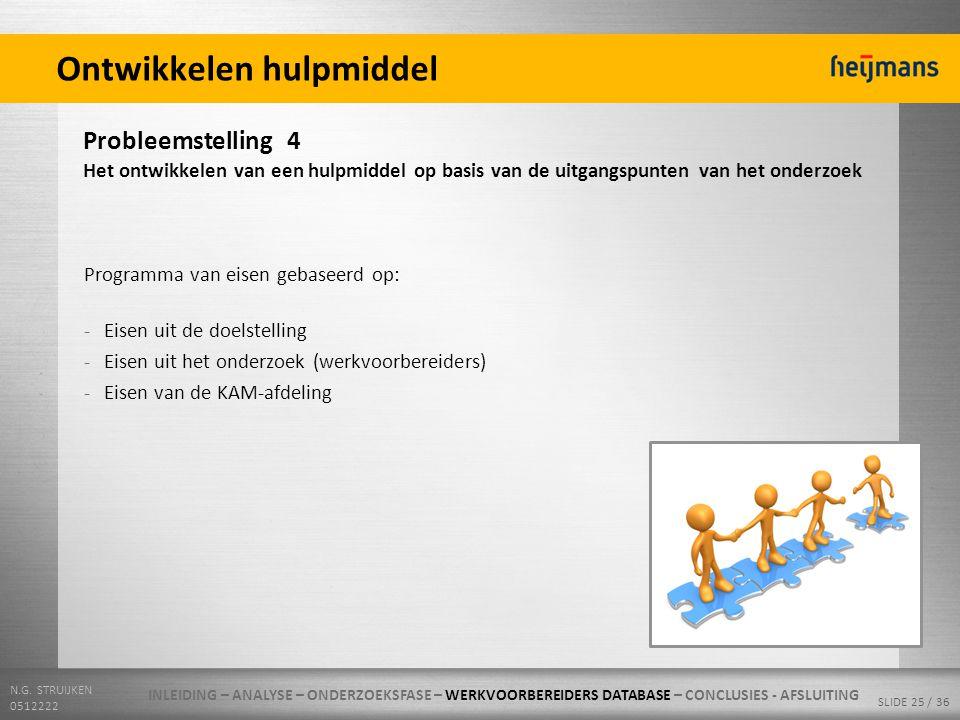 N.G. STRUIJKEN 0512222 SLIDE 25 / 36 Ontwikkelen hulpmiddel Probleemstelling 4 Het ontwikkelen van een hulpmiddel op basis van de uitgangspunten van h