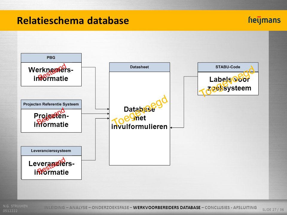 N.G. STRUIJKEN 0512222 SLIDE 27 / 36 Relatieschema database Labels voor zoeksysteem Database met invulformulieren Werknemers- informatie Projecten- in