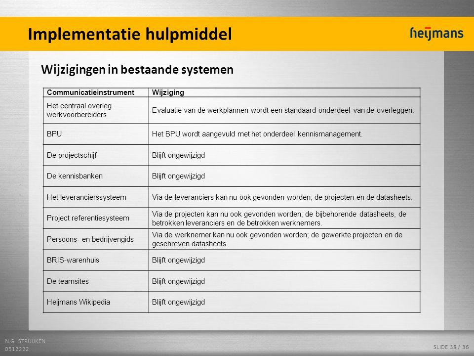 N.G. STRUIJKEN 0512222 SLIDE 38 / 36 Implementatie hulpmiddel Wijzigingen in bestaande systemen CommunicatieinstrumentWijziging Het centraal overleg w