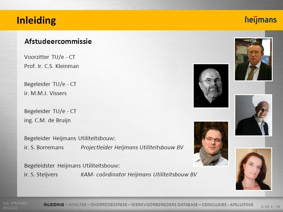 N.G. STRUIJKEN 0512222 SLIDE 4 / 36 Inleiding Voorzitter TU/e - CT Prof. Ir. C.S. Kleinman Begeleider TU/e - CT ir. M.M.J. Vissers Begeleider TU/e - C