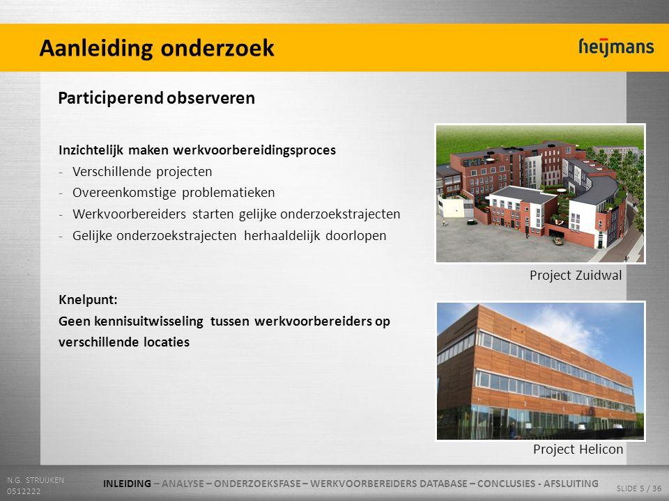 N.G. STRUIJKEN 0512222 SLIDE 5 / 36 Aanleiding onderzoek Participerend observeren Project Zuidwal Project Helicon Inzichtelijk maken werkvoorbereiding
