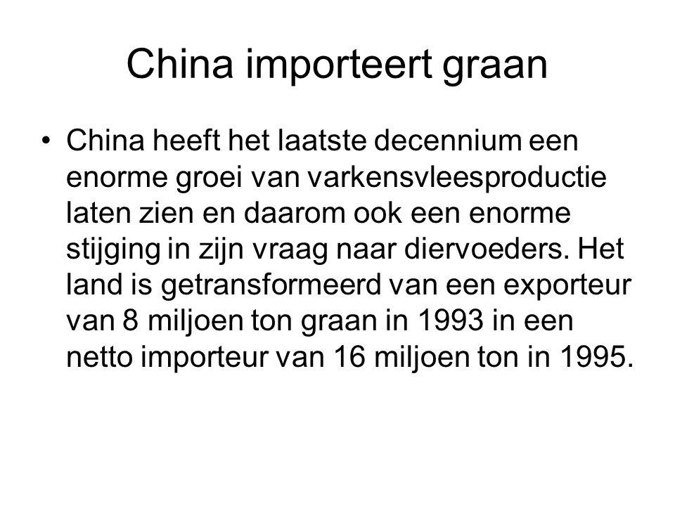 China importeert graan •China heeft het laatste decennium een enorme groei van varkensvleesproductie laten zien en daarom ook een enorme stijging in z