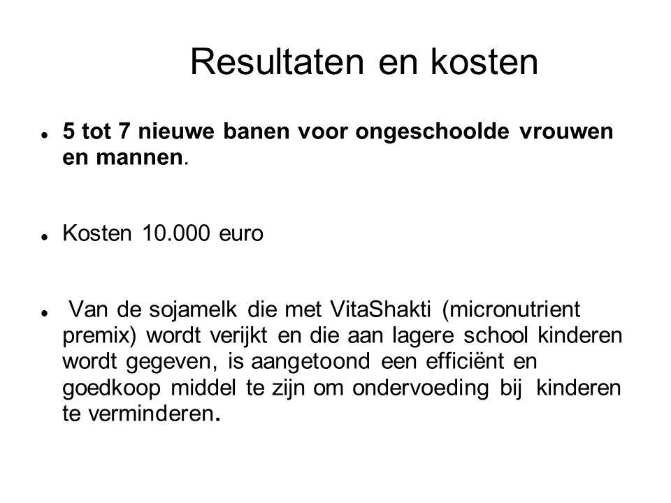 Resultaten en kosten  5 tot 7 nieuwe banen voor ongeschoolde vrouwen en mannen.  Kosten 10.000 euro  Van de sojamelk die met VitaShakti (micronutri