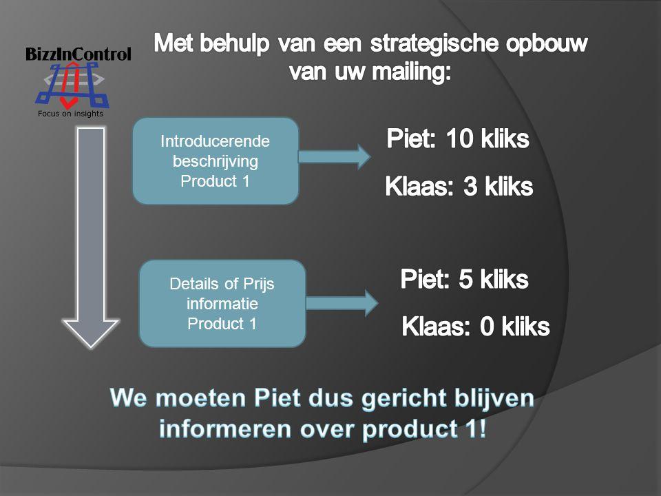 Introducerende beschrijving Product 1 Details of Prijs informatie Product 1