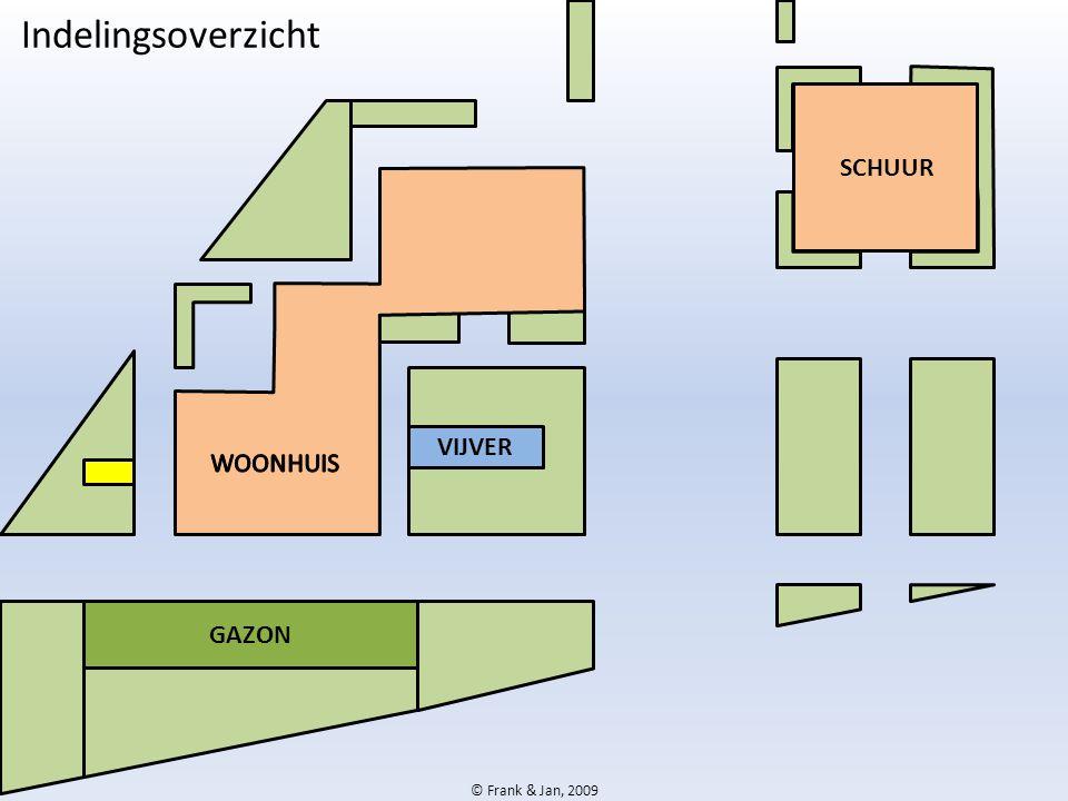 © Frank & Jan, 2009 VIJVER GAZON SCHUUR Indelingsoverzicht