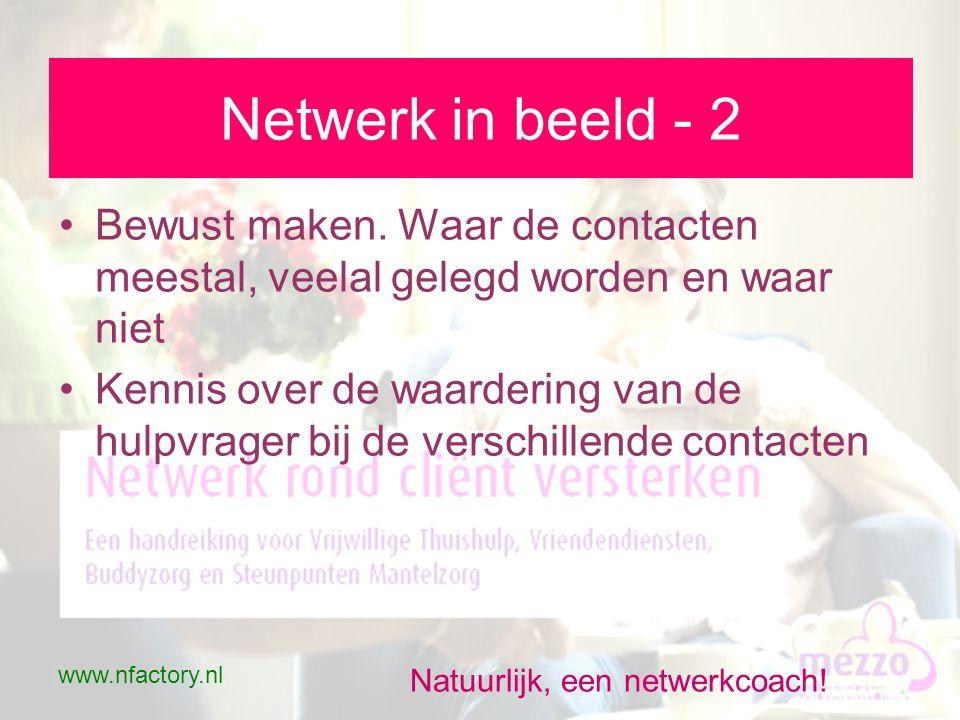 www.nfactory.nl Natuurlijk, een netwerkcoach. Netwerk in beeld - 2 •Bewust maken.