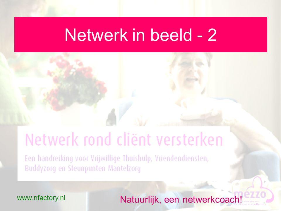 www.nfactory.nl Natuurlijk, een netwerkcoach! Netwerk in beeld - 2