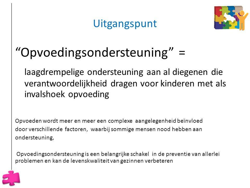 Intergemeentelijke Samenwerking • Opvoedingswinkel Zuid-Limburg is een samenwerkingsverband tussen • Bilzen • Herstappe • Hoeselt • Riemst • Tongeren • Voeren __________________________________________________________