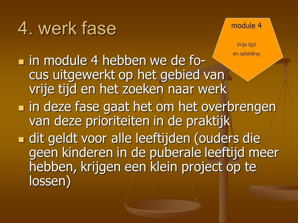 4. werk fase  in module 4 hebben we de fo- cus uitgewerkt op het gebied van vrije tijd en het zoeken naar werk  in deze fase gaat het om het overbre
