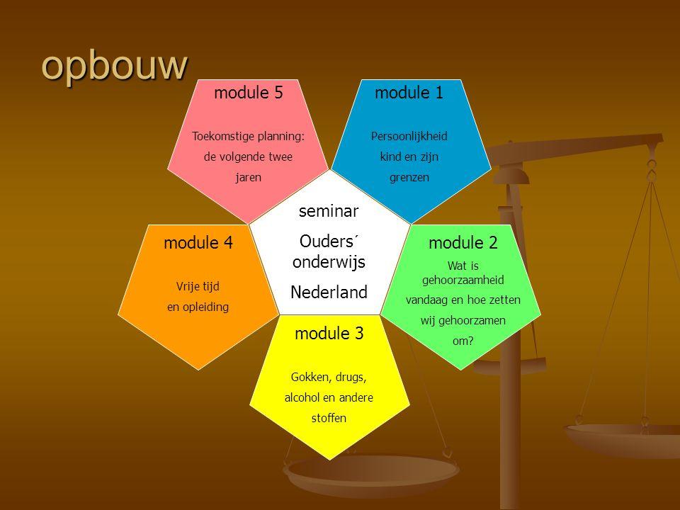 seminar Ouders´ onderwijs Nederland opbouw module 1 Persoonlijkheid kind en zijn grenzen module 2 Wat is gehoorzaamheid vandaag en hoe zetten wij geho