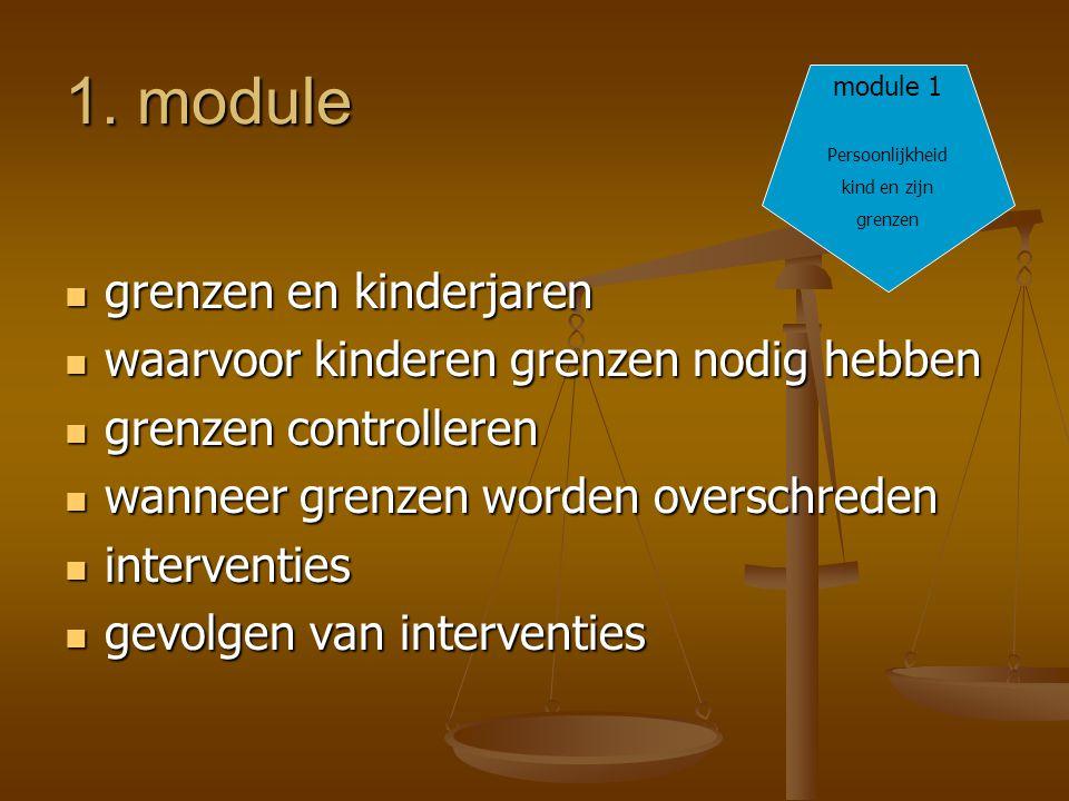 1. module  grenzen en kinderjaren  waarvoor kinderen grenzen nodig hebben  grenzen controlleren  wanneer grenzen worden overschreden  interventie