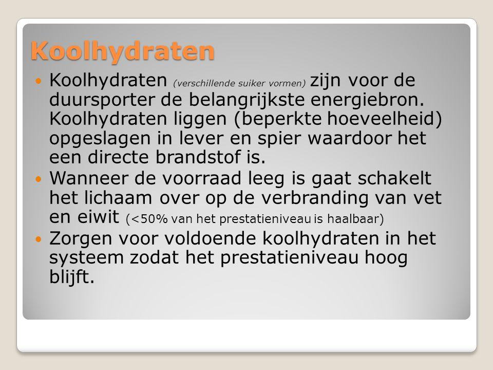 Energiebehoefte  De energiebehoefte van de Nederlandse man ligt tussen 2100 en 3300 kcal per dag.