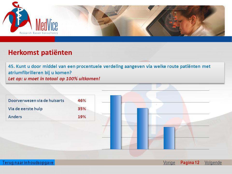 45. Kunt u door middel van een procentuele verdeling aangeven via welke route patiënten met atriumfibrilleren bij u komen? Let op: u moet in totaal op