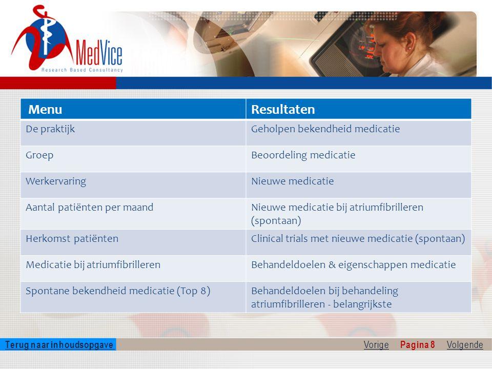 MenuResultaten De praktijkGeholpen bekendheid medicatie GroepBeoordeling medicatie WerkervaringNieuwe medicatie Aantal patiënten per maandNieuwe medicatie bij atriumfibrilleren (spontaan) Herkomst patiëntenClinical trials met nieuwe medicatie (spontaan) Medicatie bij atriumfibrillerenBehandeldoelen & eigenschappen medicatie Spontane bekendheid medicatie (Top 8)Behandeldoelen bij behandeling atriumfibrilleren - belangrijkste Terug naar inhoudsopgave Terug naar inhoudsopgave Vorige Pagina 8 Volgende Vorige Volgende