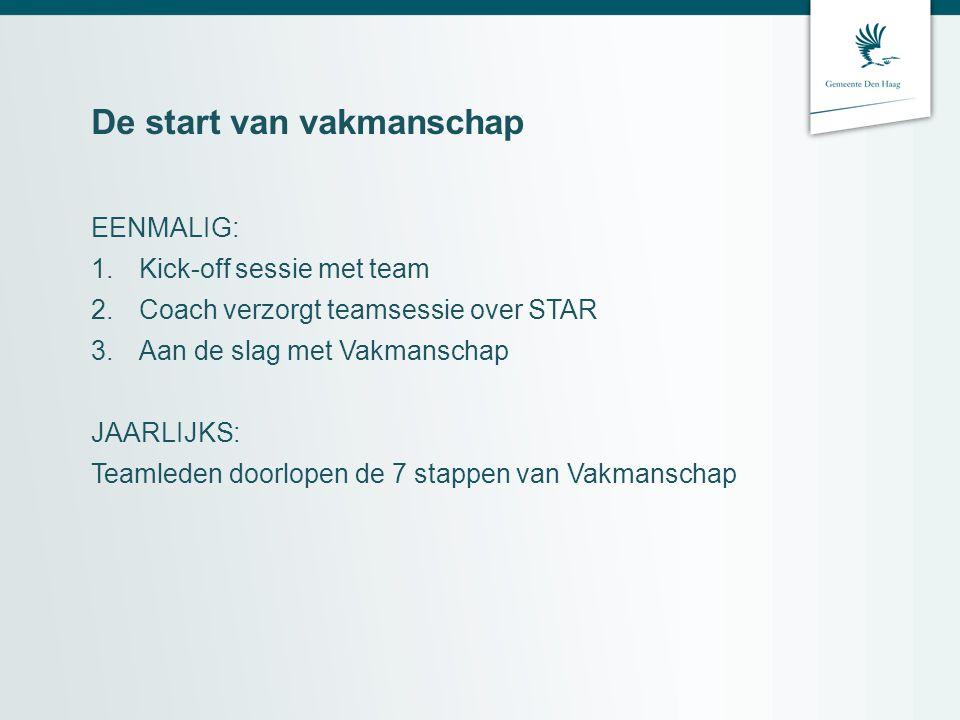 De start van vakmanschap EENMALIG: 1.Kick-off sessie met team 2.Coach verzorgt teamsessie over STAR 3.Aan de slag met Vakmanschap JAARLIJKS: Teamleden doorlopen de 7 stappen van Vakmanschap