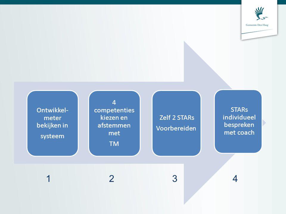 1 2 3 4 Ontwikkel- meter bekijken in systeem 4 competenties kiezen en afstemmen met TM Zelf 2 STARs Voorbereiden STARs individueel bespreken met coach