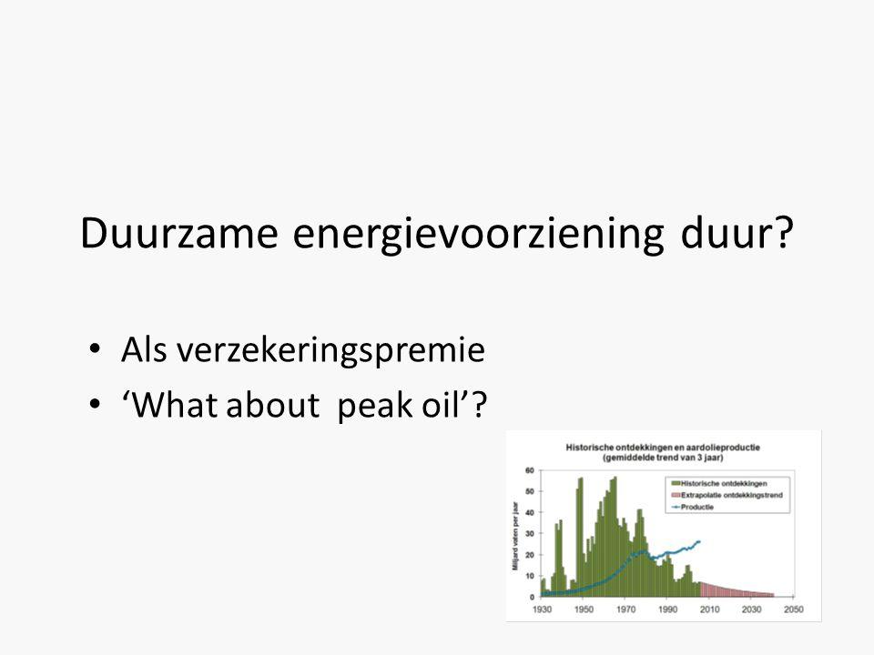 Beschikbaar dakoppervlak conservatief : 151 km² optimistisch : 357 km² Duurzame energie: oppervlakte beslag Totaal energie via: Zon 11.200 km² Wind 41.500 km² Bio 362.000 km²