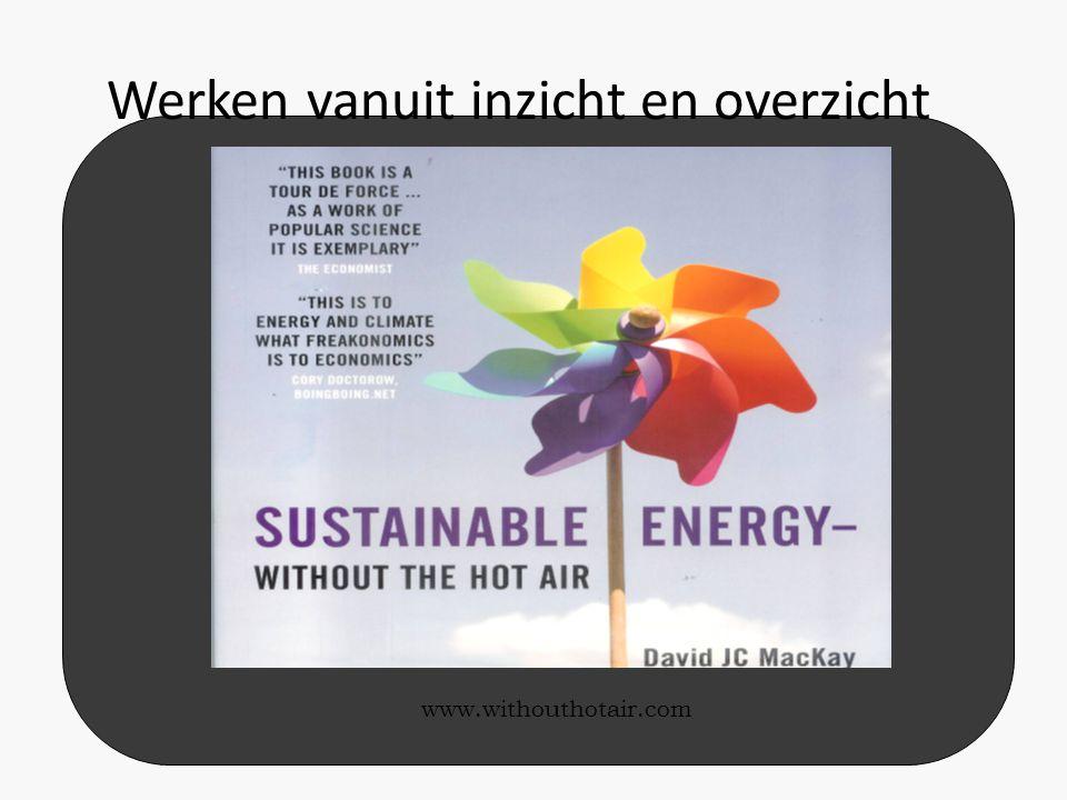 • Om een beetje gevoel te krijgen voor welke uitdaging we staan, heeft de wijze waarop David McKay hiermee omgaat in zijn boek 'Sustainable Energie-without hot air' door al het energiegebruik uit te drukken in kWh/persoon/dag, mij enorm geholpen.