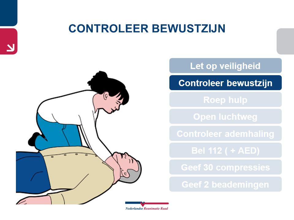 CONTROLEER BEWUSTZIJN Let op veiligheid Geef 30 compressies Roep hulp Open luchtweg Controleer bewustzijn Controleer ademhaling Bel 112 ( + AED) Geef