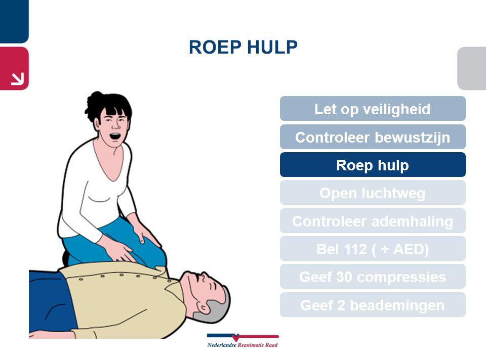 ROEP HULP Let op veiligheid Geef 30 compressies Roep hulp Open luchtweg Controleer bewustzijn Controleer ademhaling Bel 112 ( + AED) Geef 2 beademinge