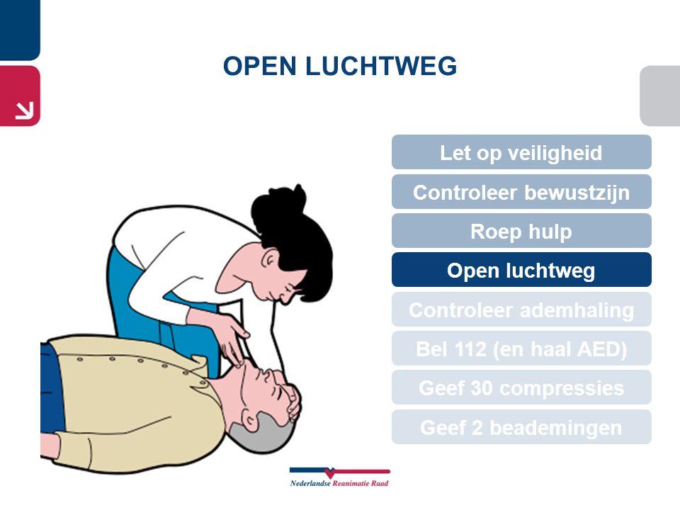 OPEN LUCHTWEG Let op veiligheid Geef 30 compressies Roep hulp Open luchtweg Controleer bewustzijn Controleer ademhaling Bel 112 (en haal AED) Geef 2 b