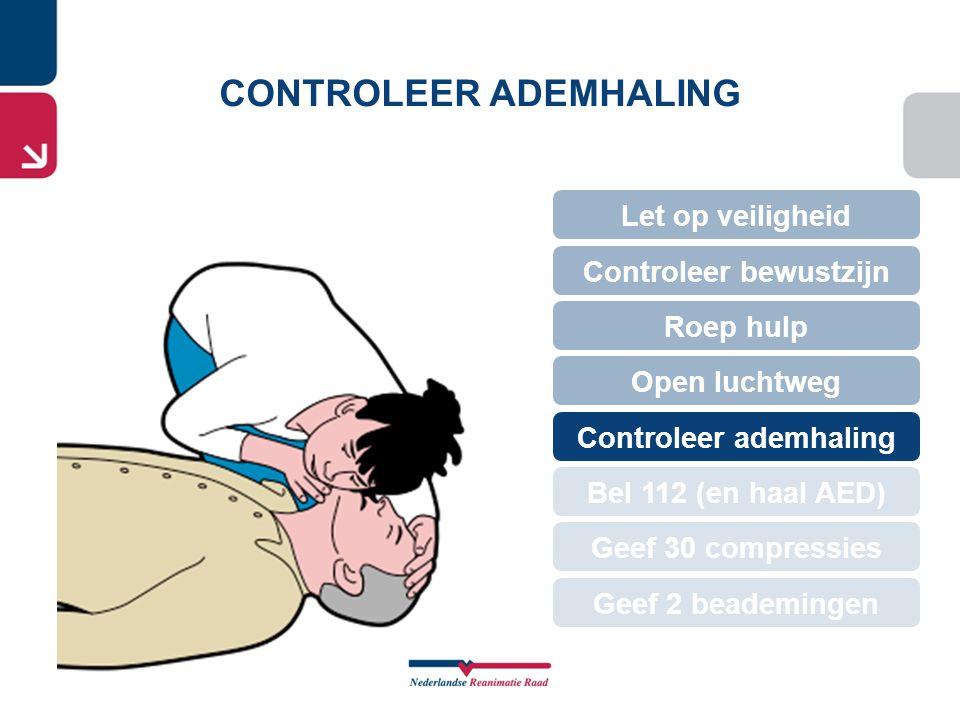 CONTROLEER ADEMHALING Let op veiligheid Geef 30 compressies Roep hulp Open luchtweg Controleer bewustzijn Controleer ademhaling Bel 112 (en haal AED)