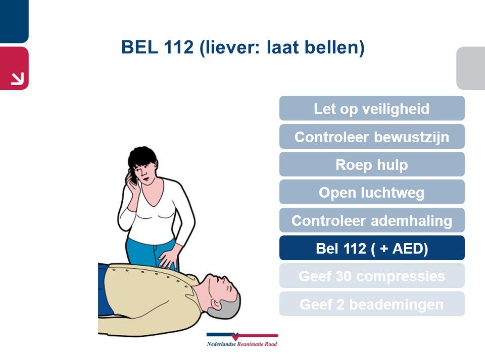 BEL 112 (liever: laat bellen) Let op veiligheid Geef 30 compressies Roep hulp Open luchtweg Controleer bewustzijn Controleer ademhaling Bel 112 ( + AE