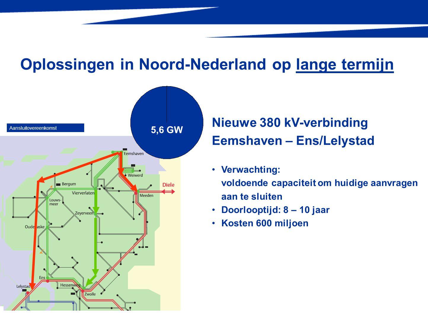 10 Oplossingen in Noord-Nederland op lange termijn 5,3 GW Nieuwe 380 kV-verbinding Eemshaven – Ens/Lelystad •Verwachting: voldoende capaciteit om huidige aanvragen aan te sluiten •Doorlooptijd: 8 – 10 jaar •Kosten 600 miljoen Aansluitovereenkomst Hoogev een 5,6 GW