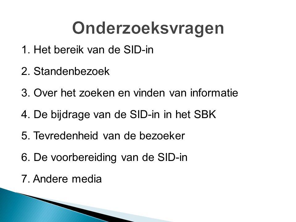 1. Het bereik van de SID-in 2. Standenbezoek 3. Over het zoeken en vinden van informatie 4. De bijdrage van de SID-in in het SBK 5. Tevredenheid van d