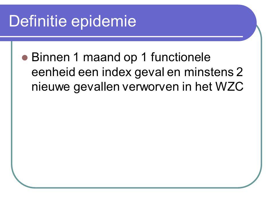Definitie epidemie  Binnen 1 maand op 1 functionele eenheid een index geval en minstens 2 nieuwe gevallen verworven in het WZC