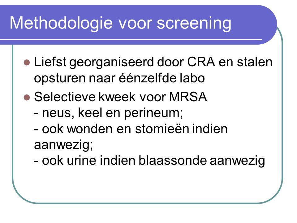 Methodologie voor screening  Liefst georganiseerd door CRA en stalen opsturen naar éénzelfde labo  Selectieve kweek voor MRSA - neus, keel en perine