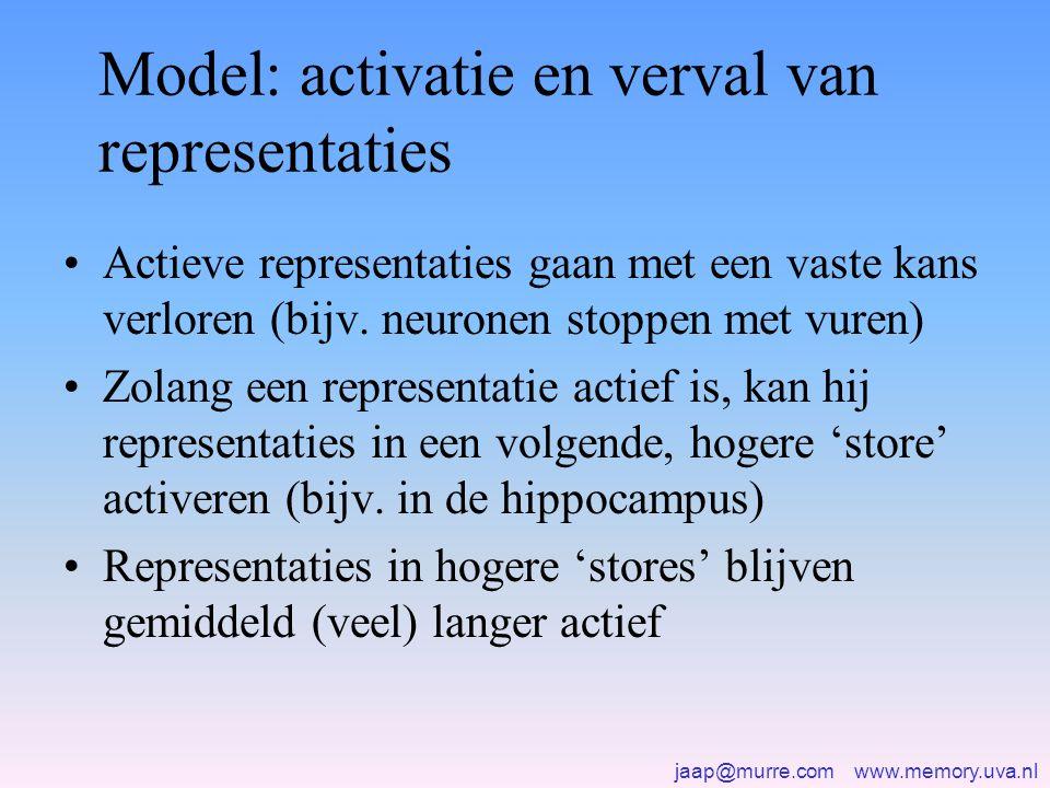 jaap@murre.com www.memory.uva.nl Model: activatie en verval van representaties •Actieve representaties gaan met een vaste kans verloren (bijv. neurone