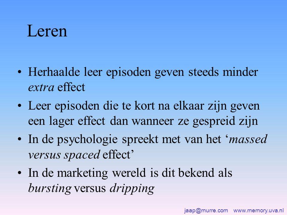 jaap@murre.com www.memory.uva.nl Leren •Herhaalde leer episoden geven steeds minder extra effect •Leer episoden die te kort na elkaar zijn geven een l