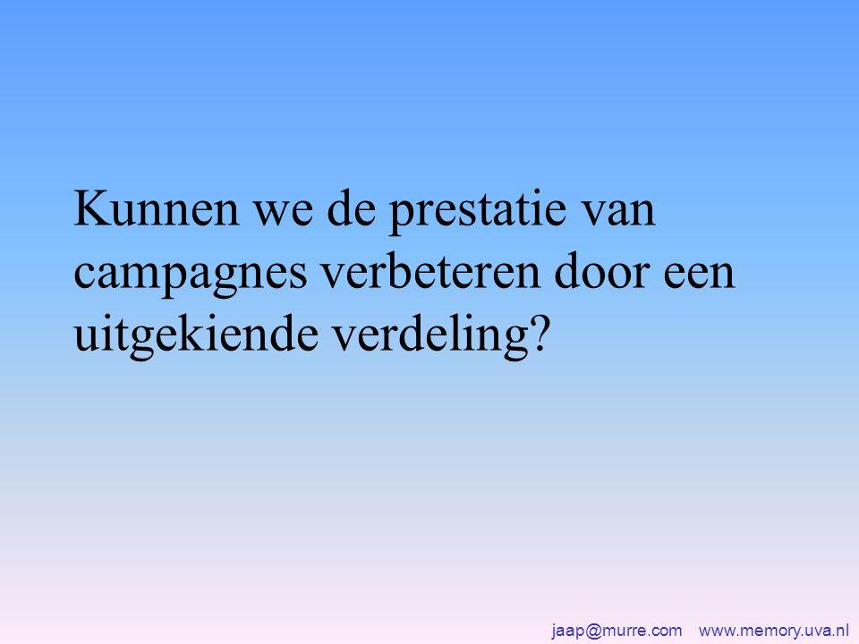 jaap@murre.com www.memory.uva.nl Kunnen we de prestatie van campagnes verbeteren door een uitgekiende verdeling?