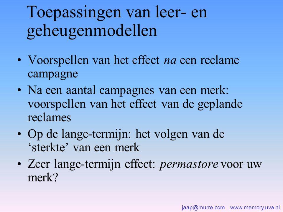 jaap@murre.com www.memory.uva.nl Toepassingen van leer- en geheugenmodellen •Voorspellen van het effect na een reclame campagne •Na een aantal campagn
