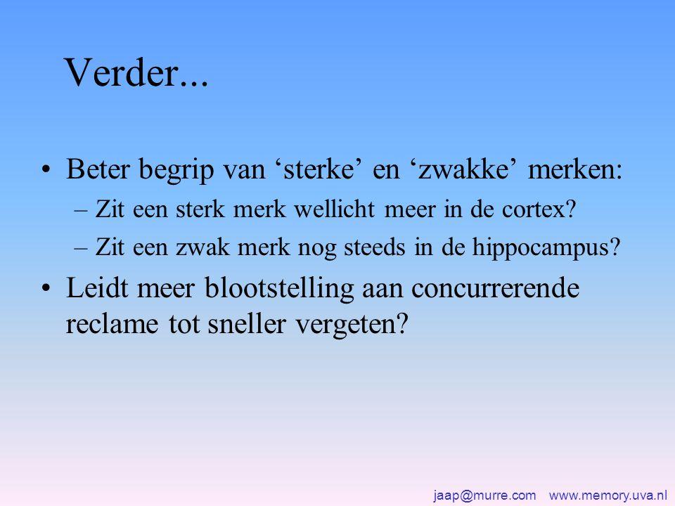 jaap@murre.com www.memory.uva.nl Verder... •Beter begrip van 'sterke' en 'zwakke' merken: –Zit een sterk merk wellicht meer in de cortex? –Zit een zwa